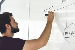 board 2449726 640 300x200 - אסטרטגיות צמיחה (מודל אנסוף)